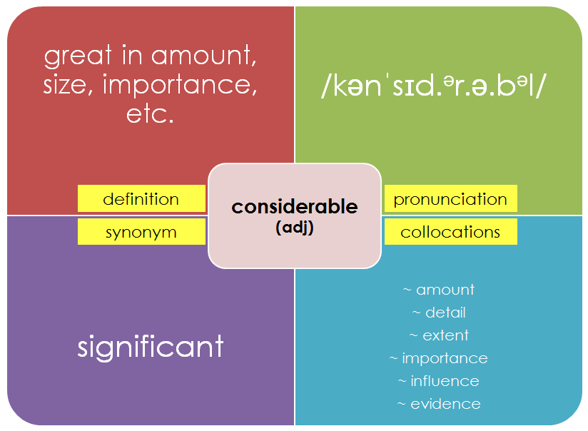 considerable